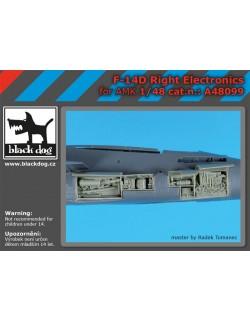 A48095, 1/48 F-15 B/D engine, BLACK DOG, 1:48